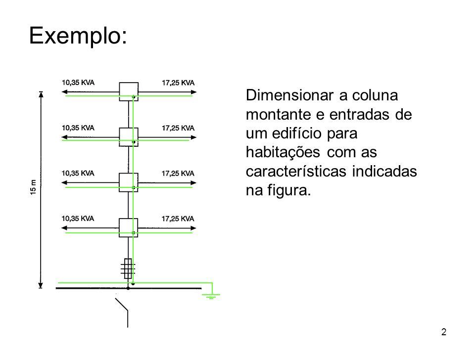 Exemplo: Dimensionar a coluna montante e entradas de um edifício para habitações com as características indicadas na figura.