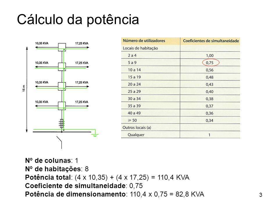 Cálculo da potência