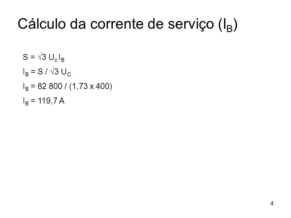 Cálculo da corrente de serviço (IB)
