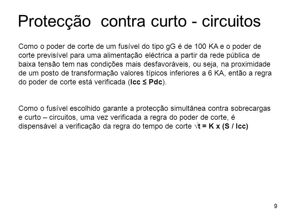 Protecção contra curto - circuitos