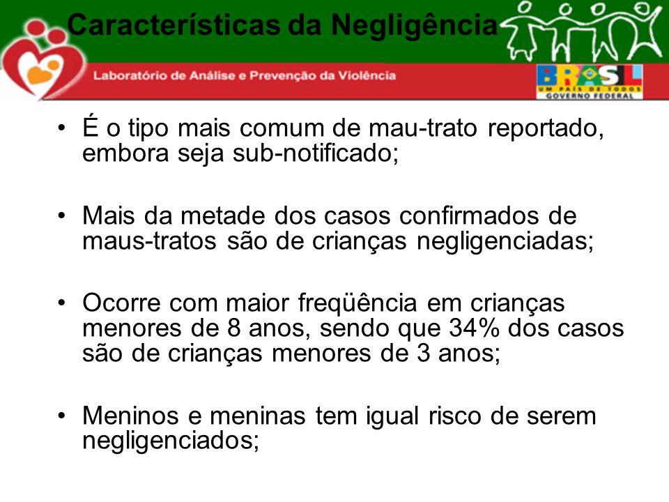 Características da Negligência