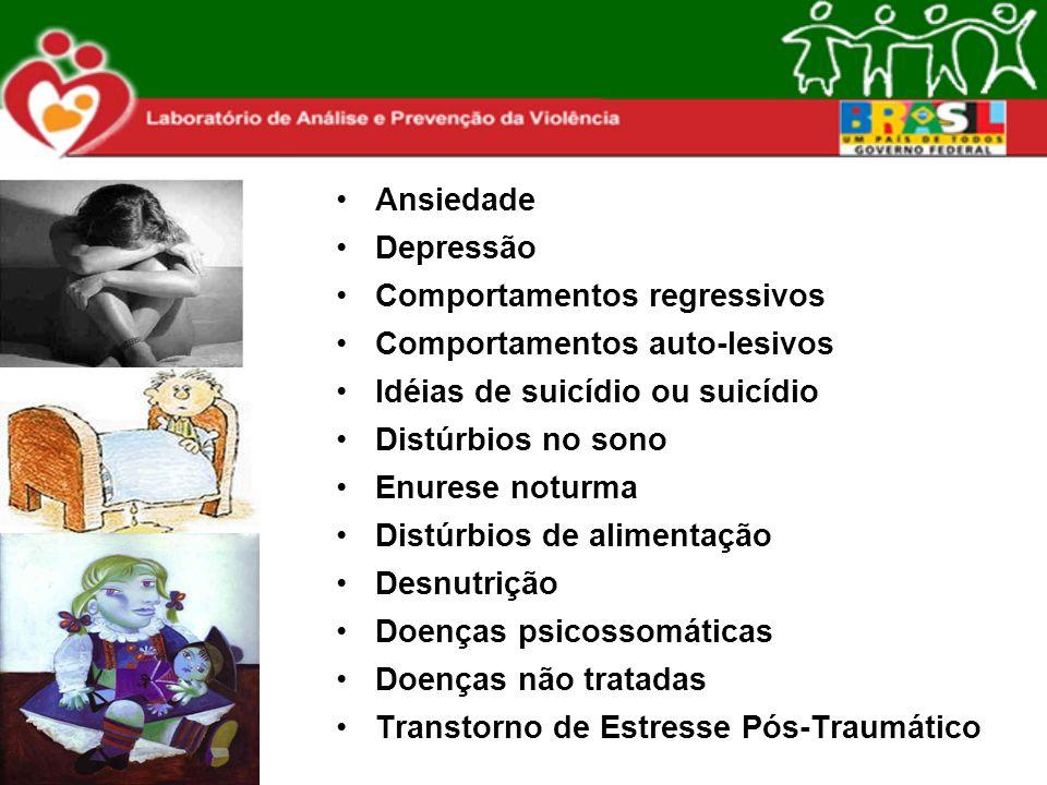 AnsiedadeDepressão. Comportamentos regressivos. Comportamentos auto-lesivos. Idéias de suicídio ou suicídio.