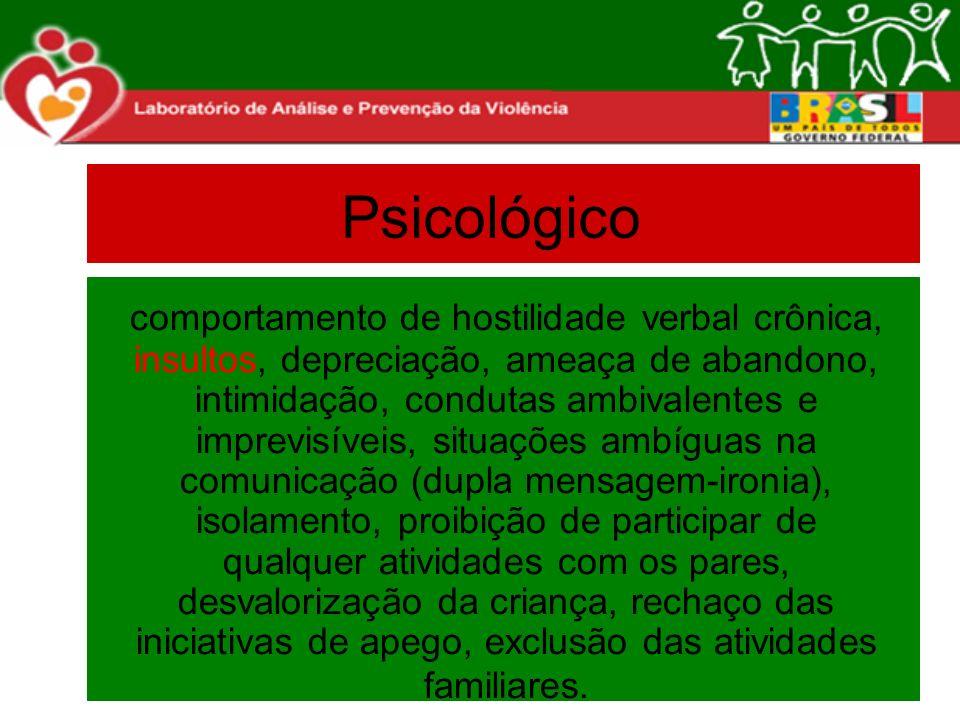 Psicológico