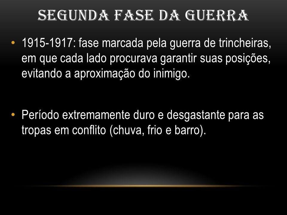 SEGUNDA FASE DA GUERRA