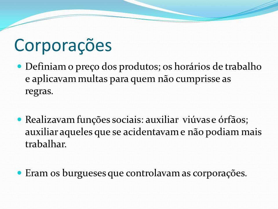 Corporações Definiam o preço dos produtos; os horários de trabalho e aplicavam multas para quem não cumprisse as regras.