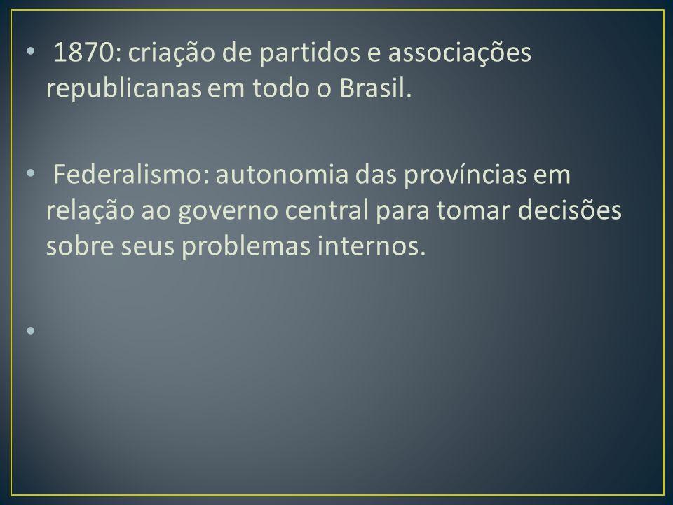 1870: criação de partidos e associações republicanas em todo o Brasil.