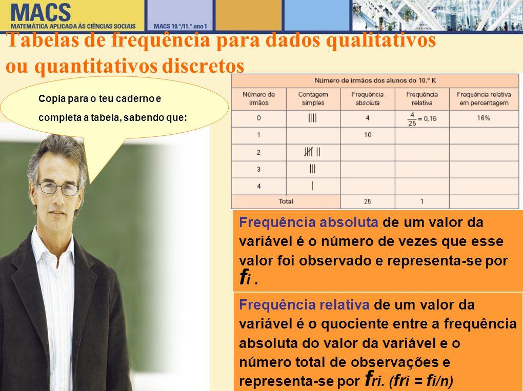 Tabelas de frequência para dados qualitativos ou quantitativos discretos