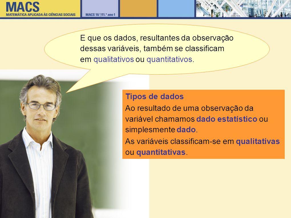 E que os dados, resultantes da observação dessas variáveis, também se classificam em qualitativos ou quantitativos.