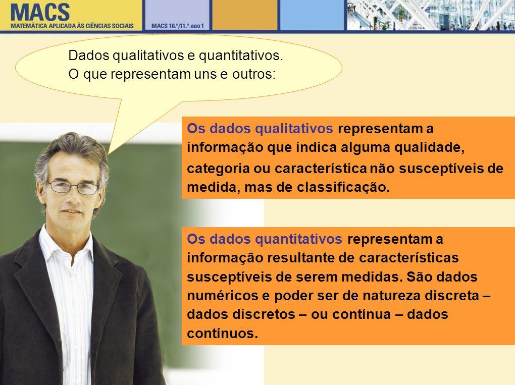 Dados qualitativos e quantitativos. O que representam uns e outros:
