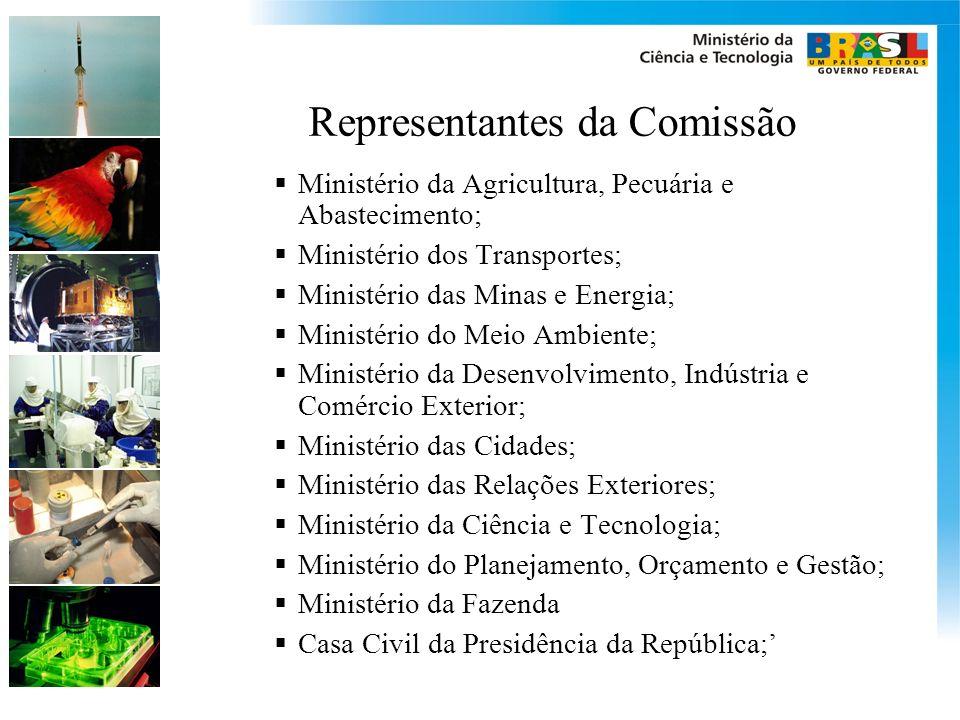 Representantes da Comissão