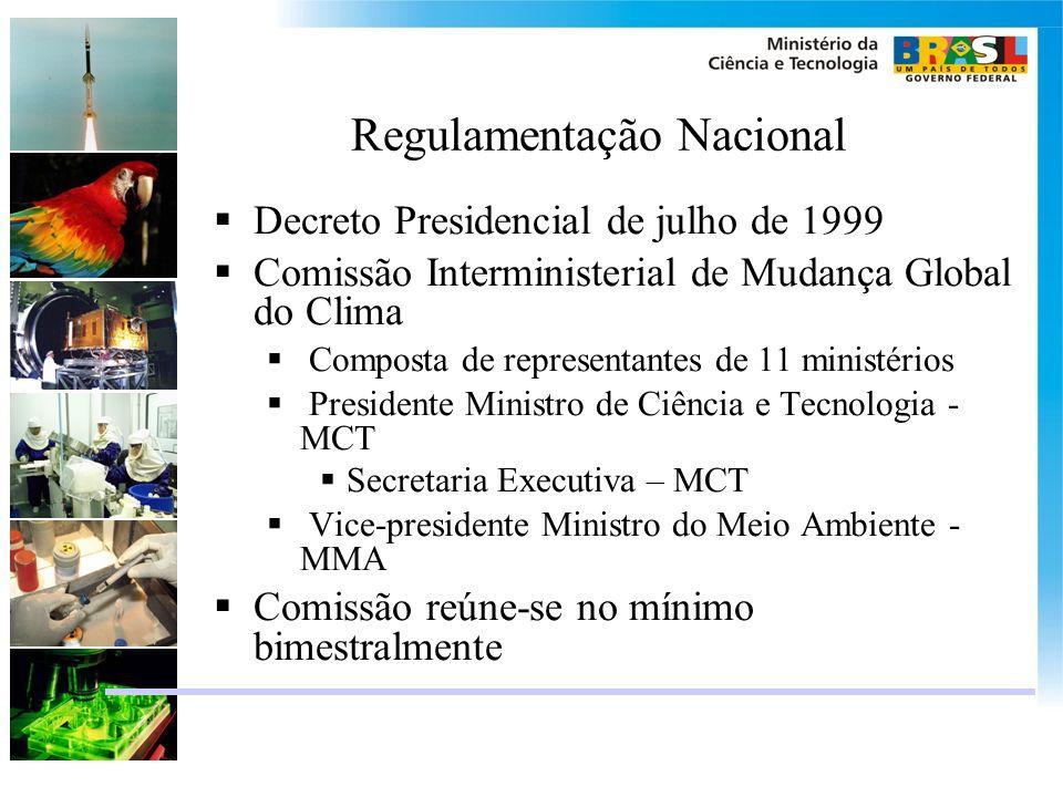 Regulamentação Nacional