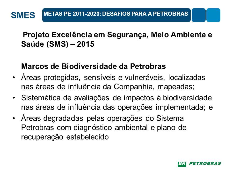 Marcos de Biodiversidade da Petrobras