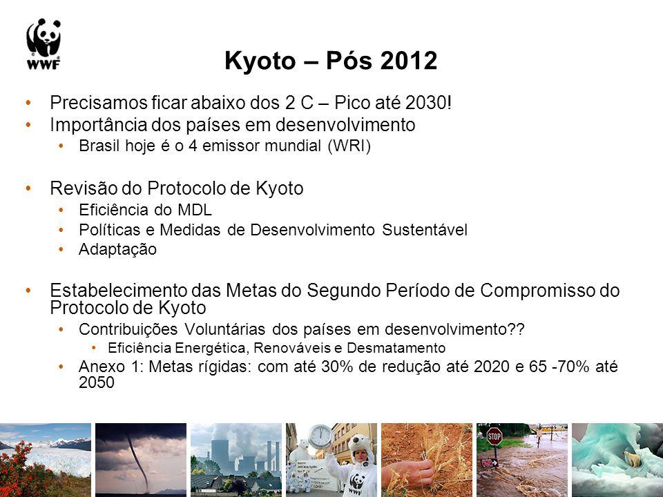 Kyoto – Pós 2012 Precisamos ficar abaixo dos 2 C – Pico até 2030!