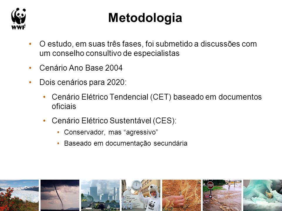 Metodologia O estudo, em suas três fases, foi submetido a discussões com um conselho consultivo de especialistas.
