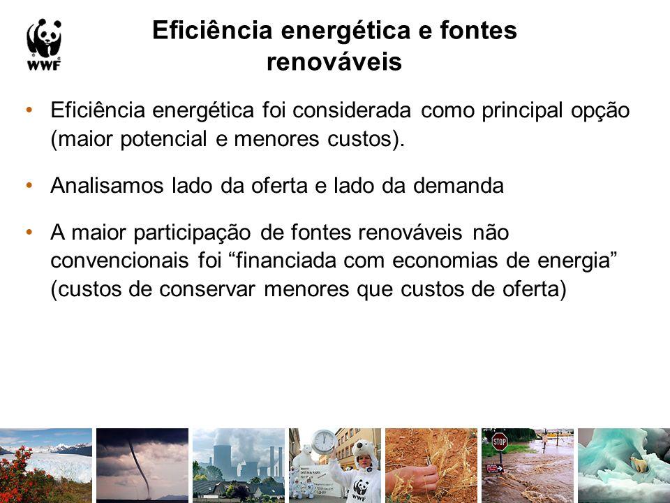 Eficiência energética e fontes renováveis