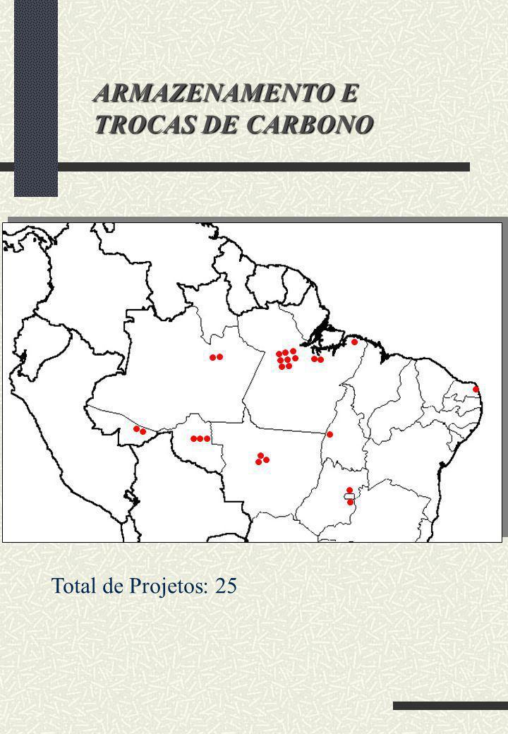 ARMAZENAMENTO E TROCAS DE CARBONO