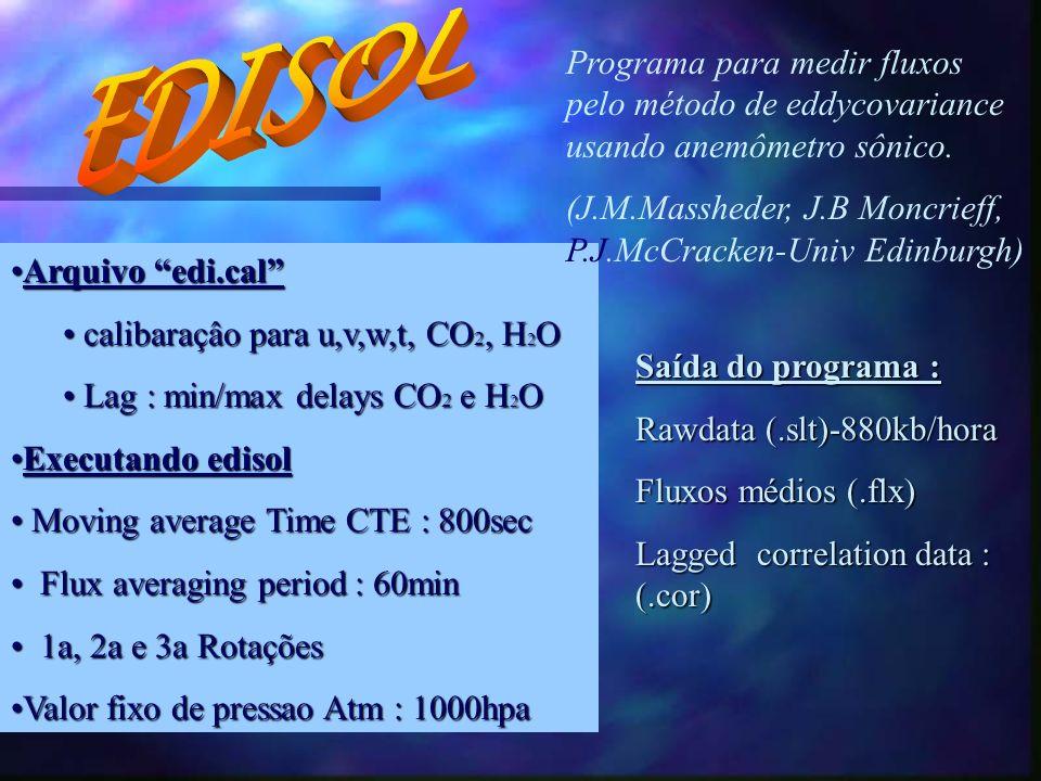 EDISOL Programa para medir fluxos pelo método de eddycovariance usando anemômetro sônico.