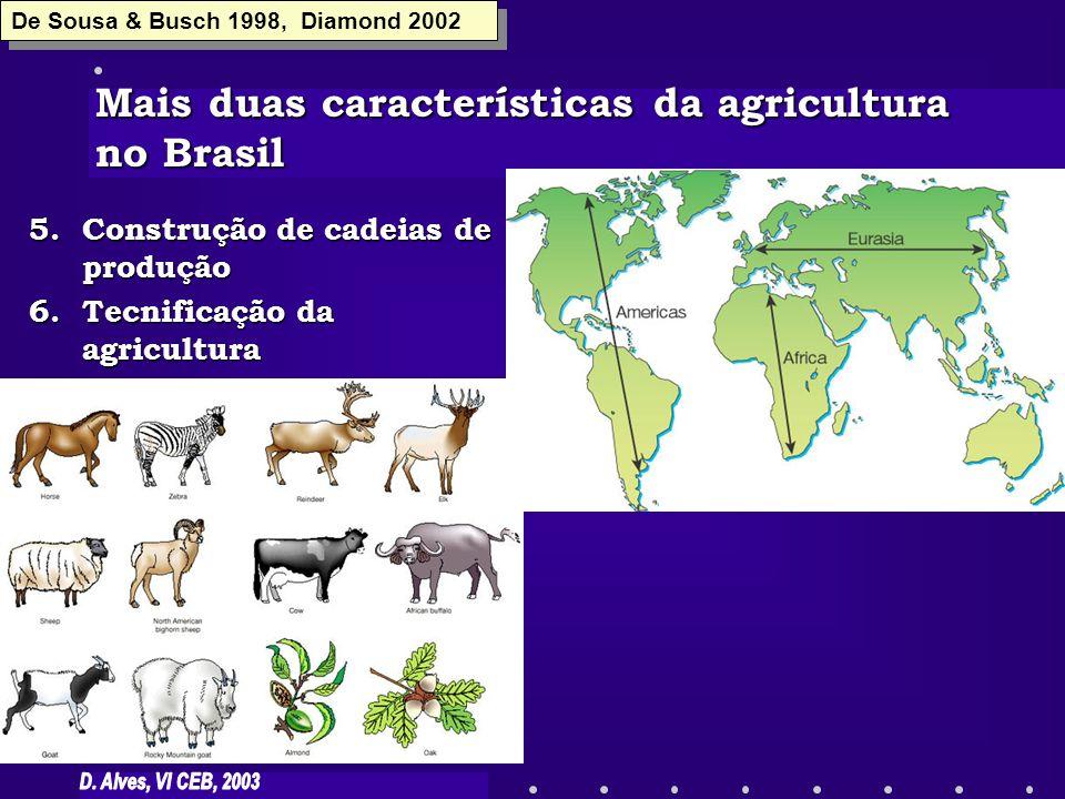 Mais duas características da agricultura no Brasil