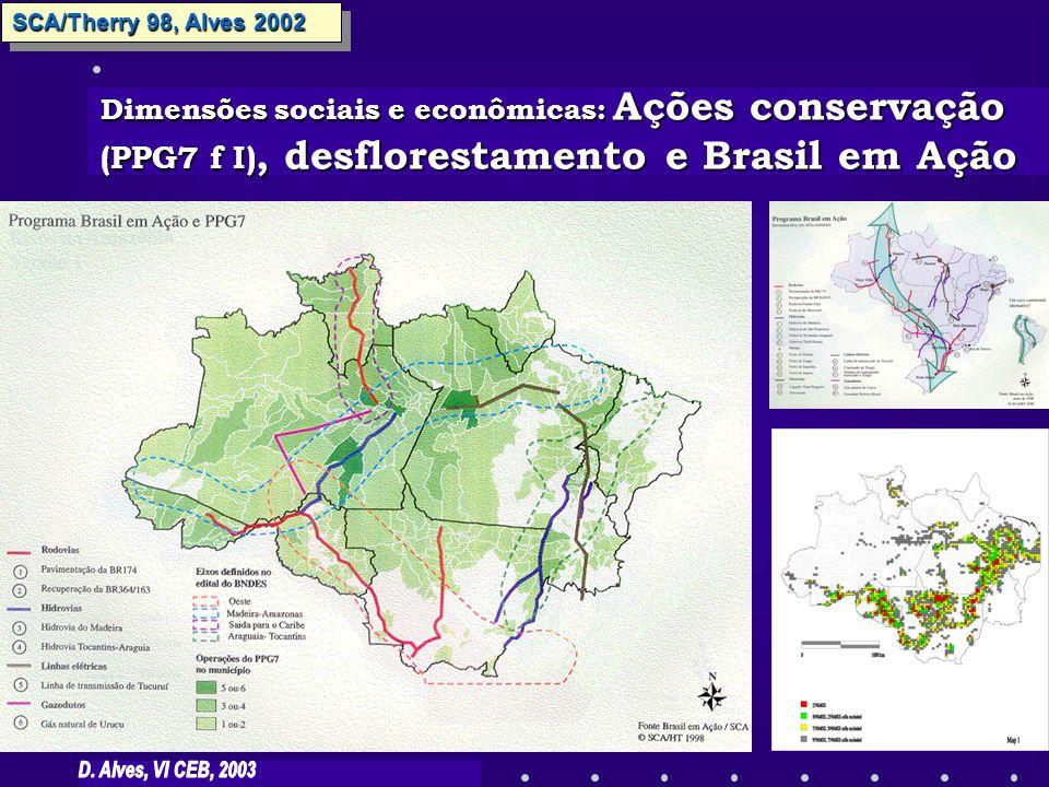(PPG7 f I), desflorestamento e Brasil em Ação