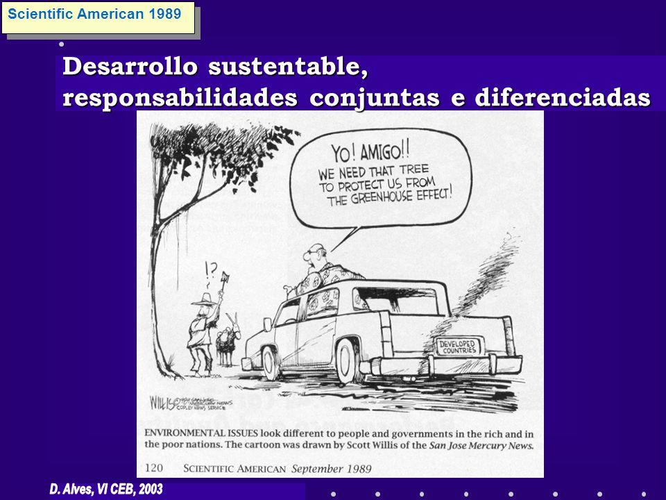 Desarrollo sustentable, responsabilidades conjuntas e diferenciadas
