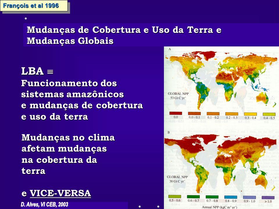LBA  Mudanças de Cobertura e Uso da Terra e Mudanças Globais