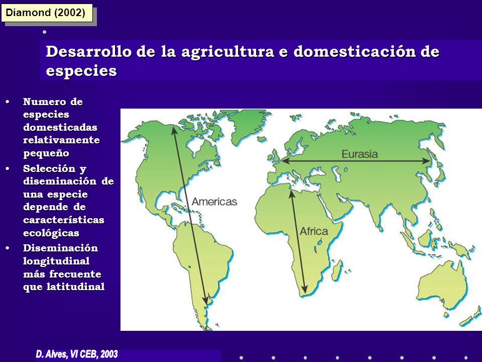 Desarrollo de la agricultura e domesticación de especies