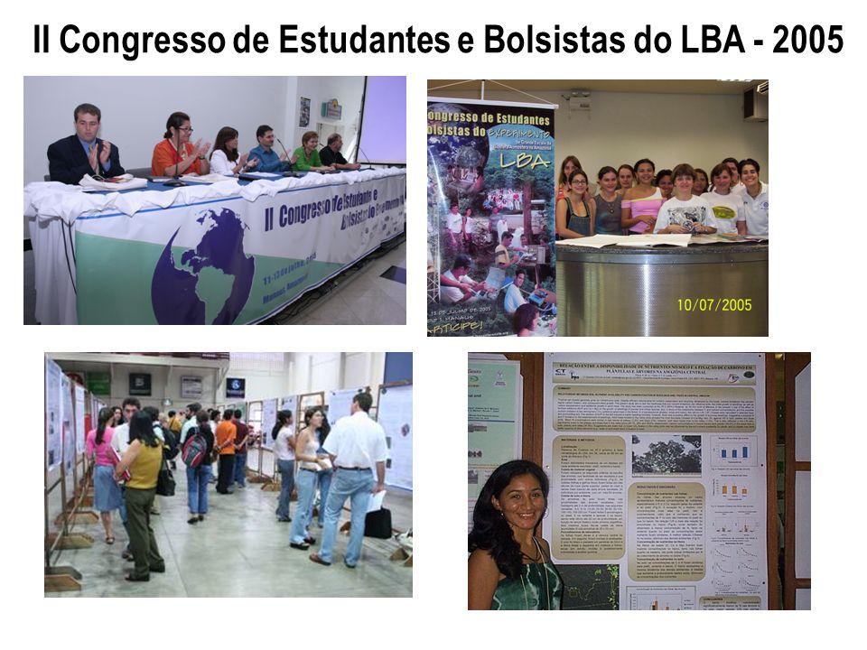 II Congresso de Estudantes e Bolsistas do LBA - 2005