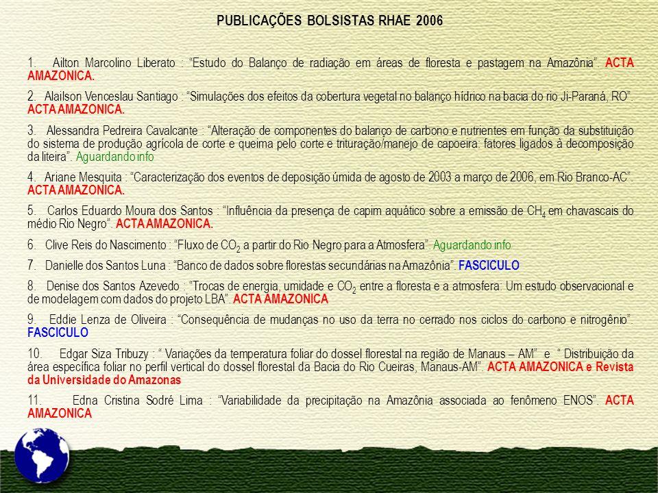 PUBLICAÇÕES BOLSISTAS RHAE 2006
