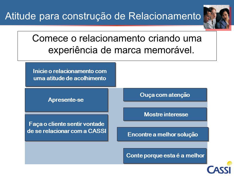 Atitude para construção de Relacionamento