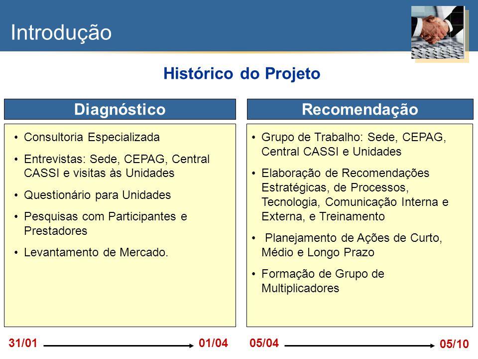 Introdução Histórico do Projeto Diagnóstico Recomendação 05/04 05/10
