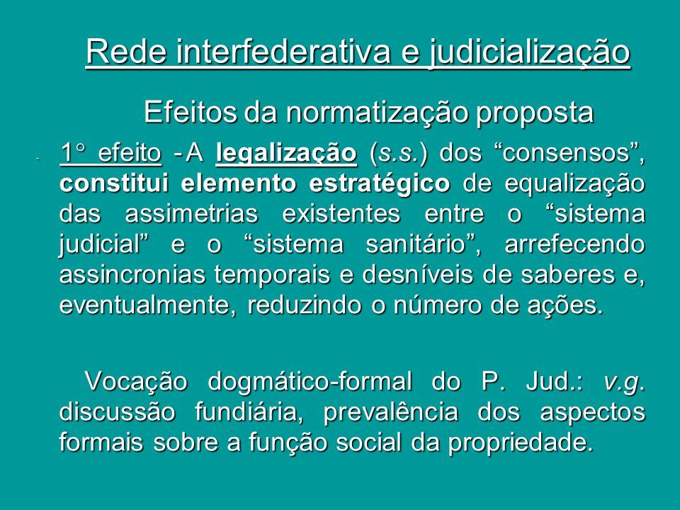 Rede interfederativa e judicialização