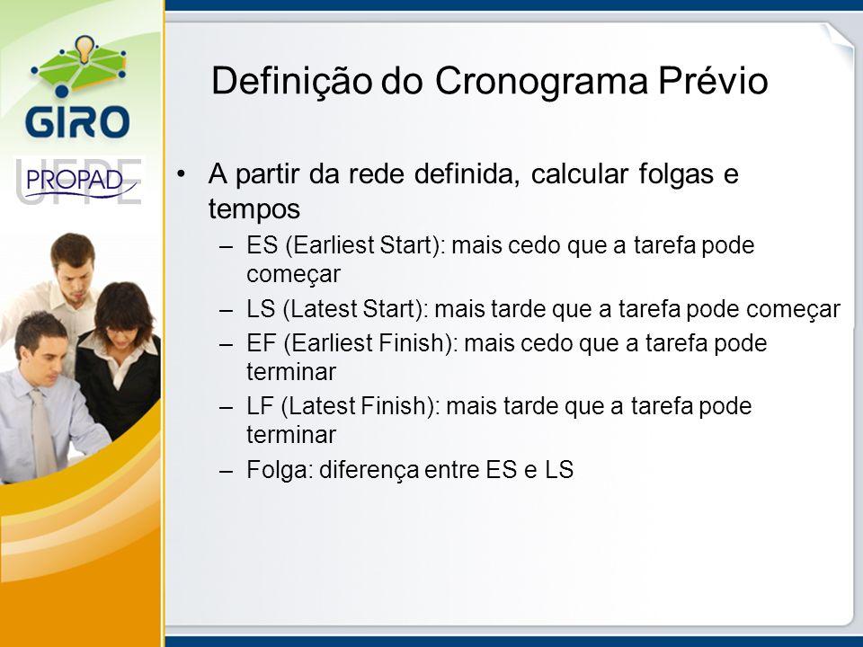 Definição do Cronograma Prévio