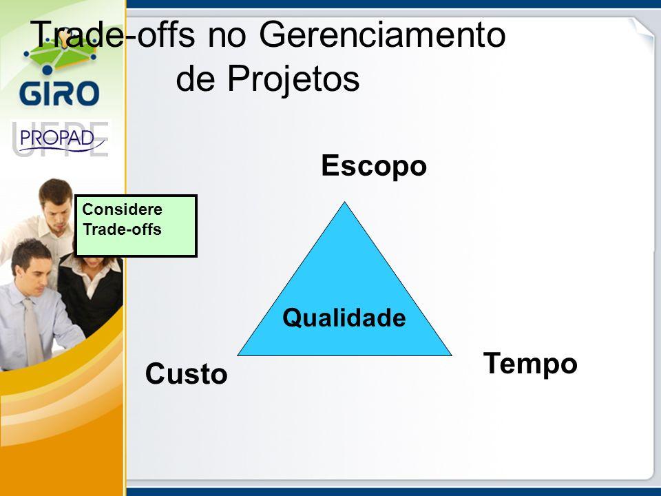 Trade-offs no Gerenciamento de Projetos