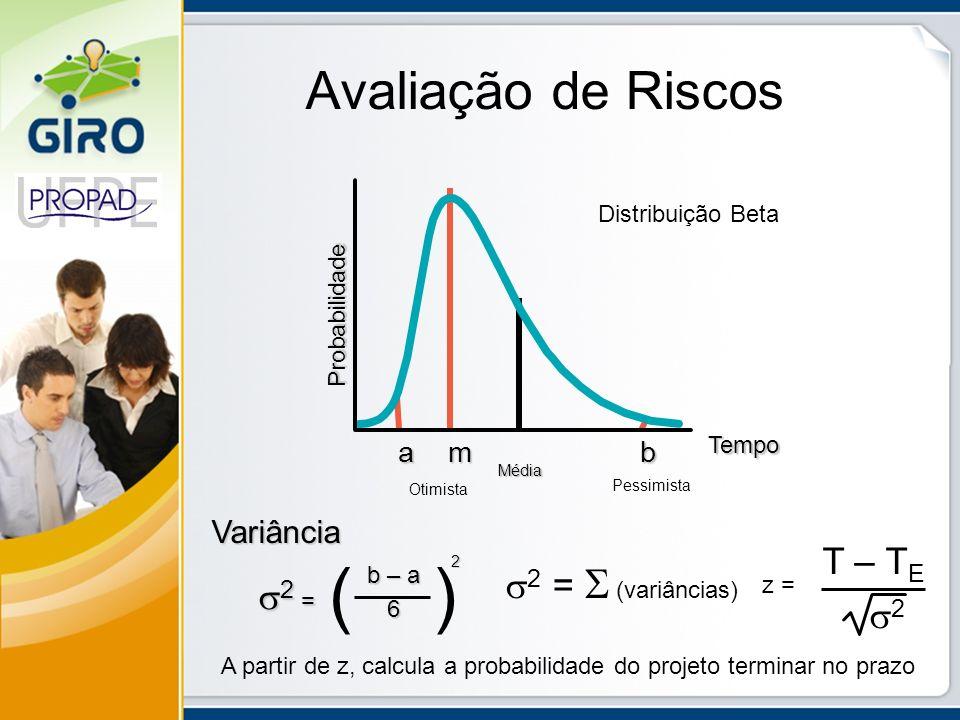 ( ) Avaliação de Riscos T – TE 2 =  (variâncias) 2 2 =