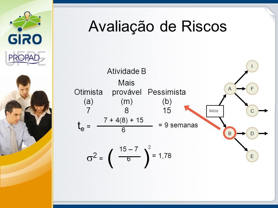 ( ) Avaliação de Riscos te = 2 = Atividade B Mais