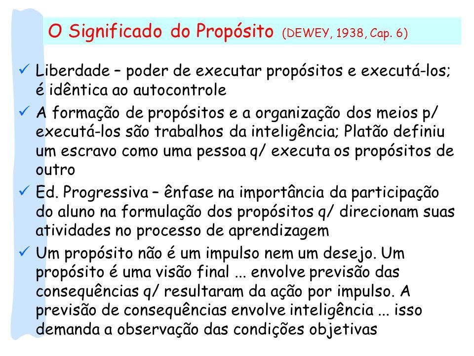 O Significado do Propósito (DEWEY, 1938, Cap. 6)