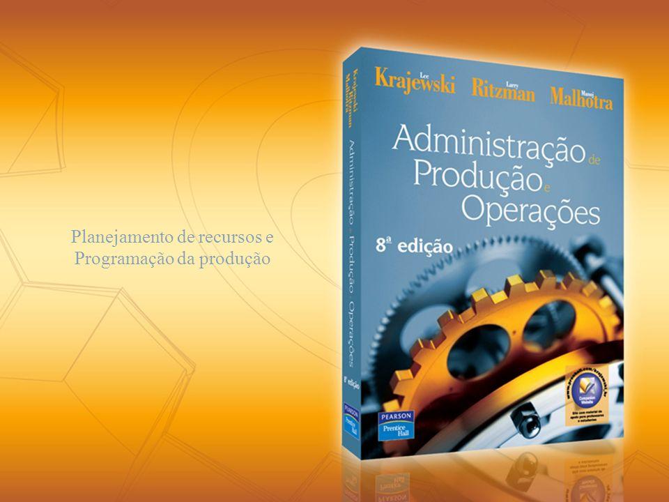 Planejamento de recursos e Programação da produção