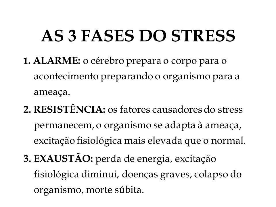 AS 3 FASES DO STRESS1. ALARME: o cérebro prepara o corpo para o acontecimento preparando o organismo para a ameaça.