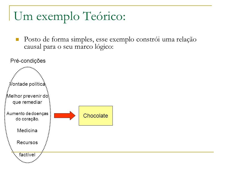 Um exemplo Teórico: Posto de forma simples, esse exemplo constrói uma relação causal para o seu marco lógico: