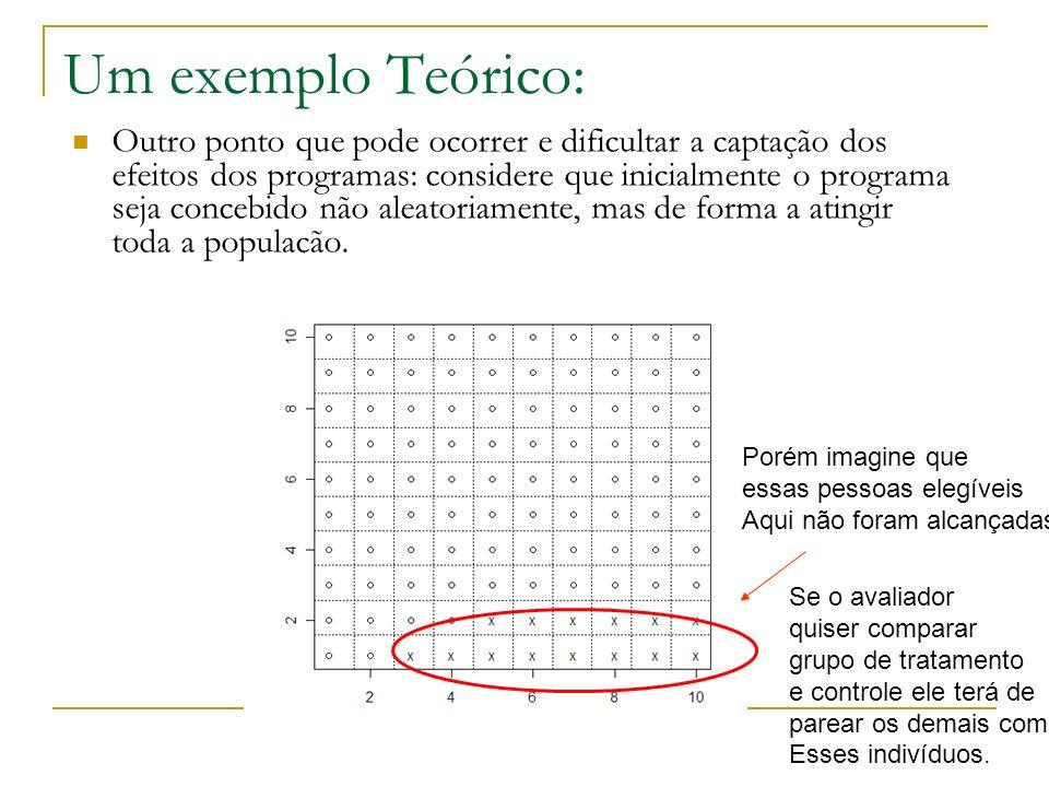 Um exemplo Teórico: