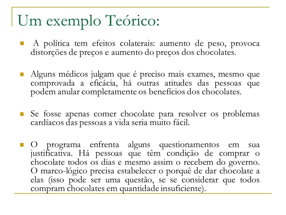 Um exemplo Teórico: A política tem efeitos colaterais: aumento de peso, provoca distorções de preços e aumento do preços dos chocolates.