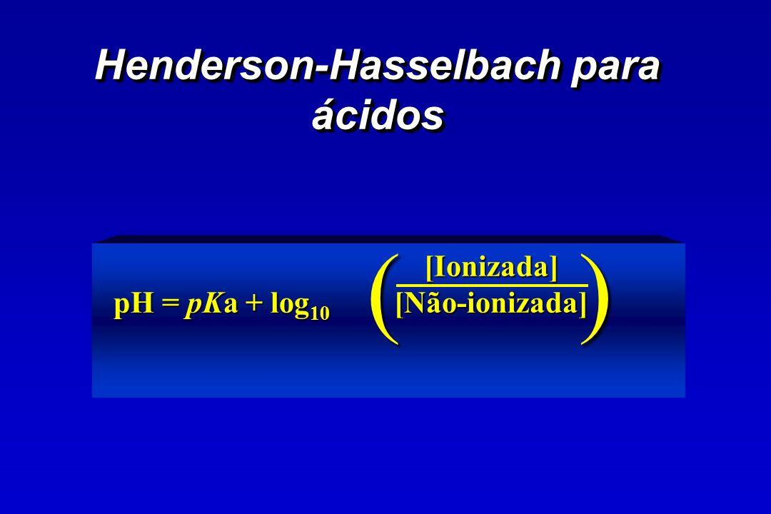 Henderson-Hasselbach para ácidos