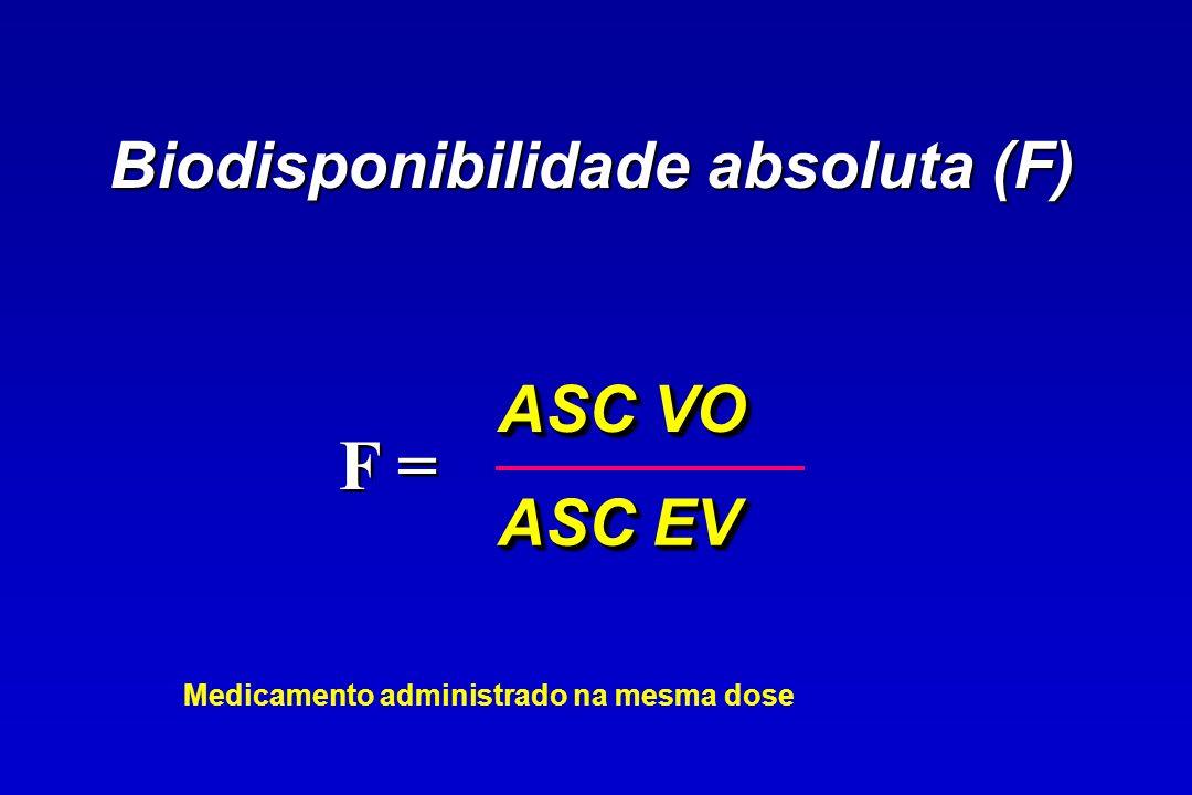 Biodisponibilidade absoluta (F)