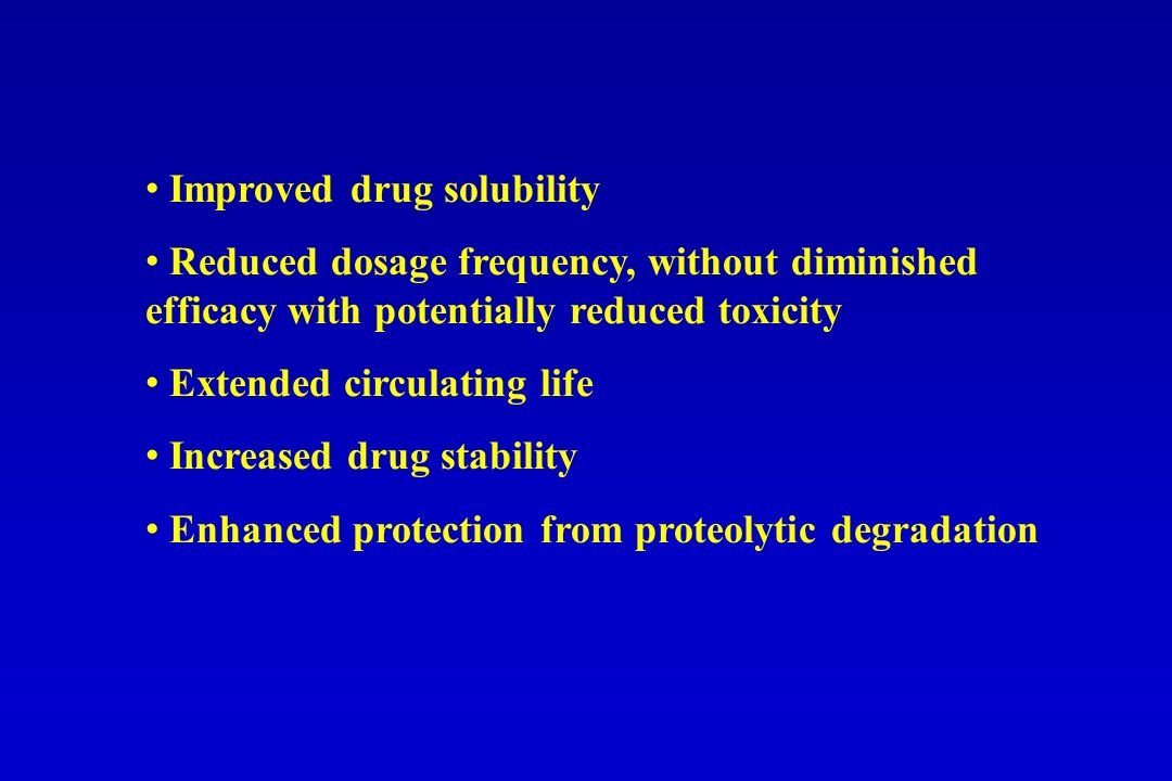 Improved drug solubility