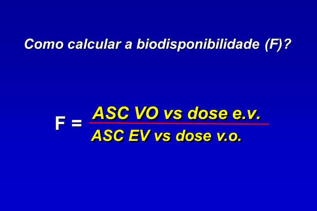 Como calcular a biodisponibilidade (F)