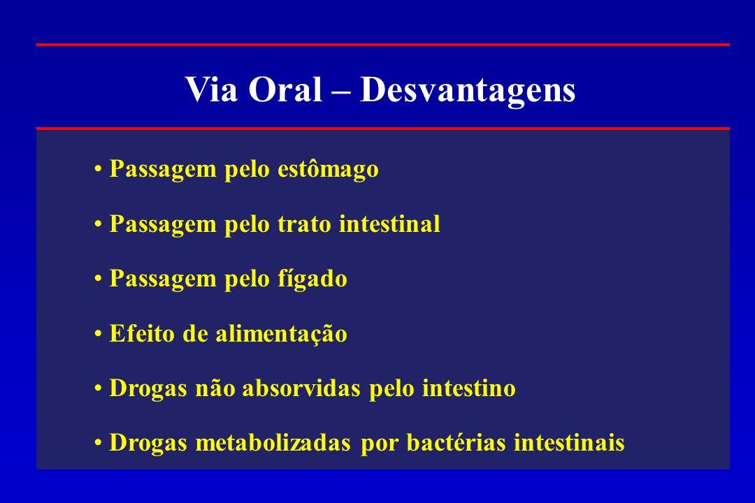 Via Oral – Desvantagens