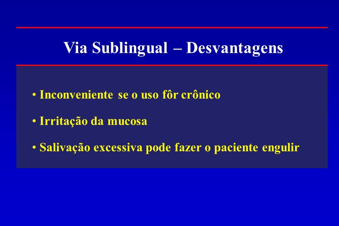 Via Sublingual – Desvantagens