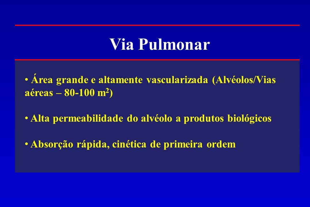 Via Pulmonar Área grande e altamente vascularizada (Alvéolos/Vias aéreas – 80-100 m2) Alta permeabilidade do alvéolo a produtos biológicos.