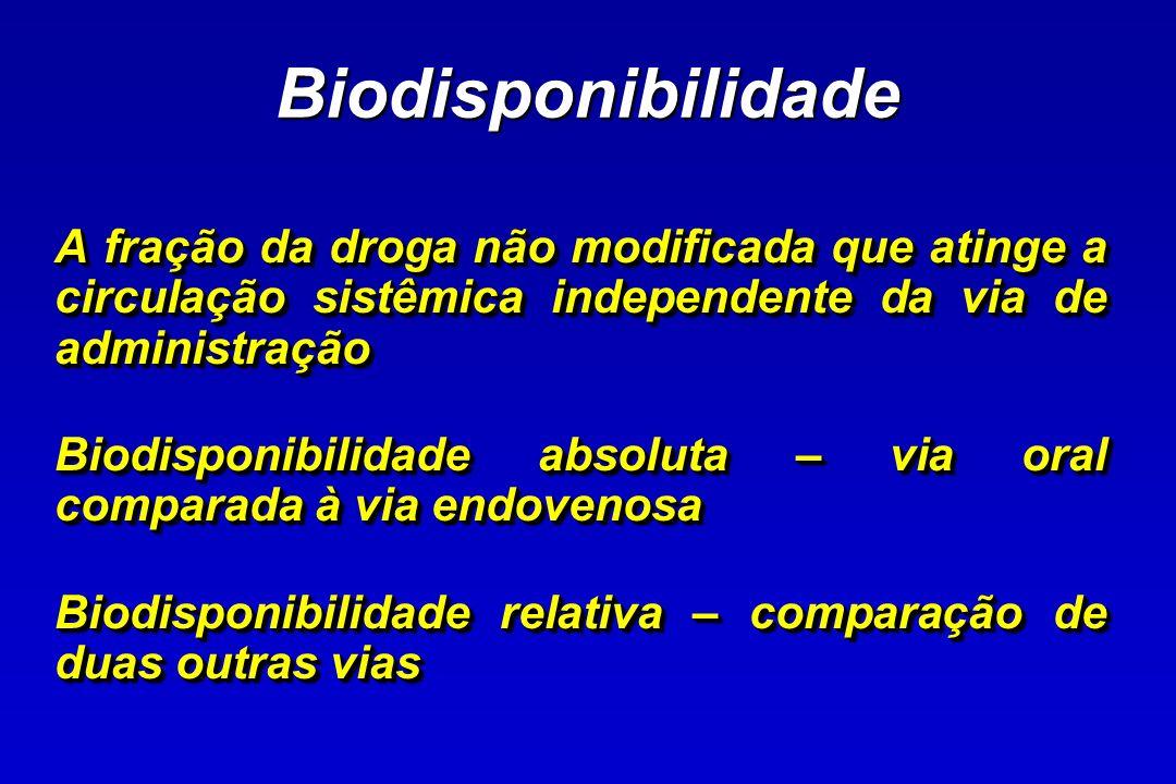 BiodisponibilidadeA fração da droga não modificada que atinge a circulação sistêmica independente da via de administração.