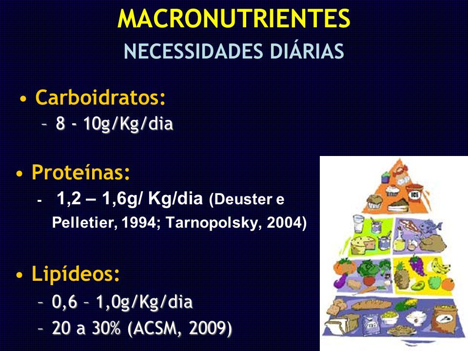 MACRONUTRIENTES NECESSIDADES DIÁRIAS